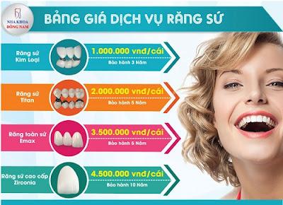 giá răng sứ rẻ nhất là bao nhiêu -2