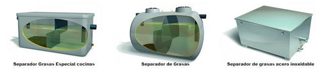 instalación y tipos de separadores de grasas