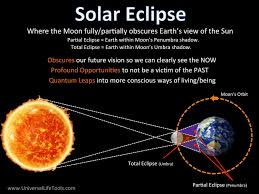 solar eclipse 2016 customs and traditions
