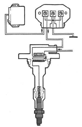All About Ignition System Direct Ignition