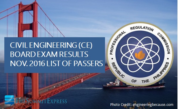 November 2016 Civil Engineering CE board exam results