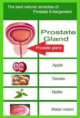 prostate enlargement ayurvedic treatment