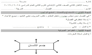 رصد اتقان الصف الثانى الابتدائى 2019 رصد اتقان شهر مارس word