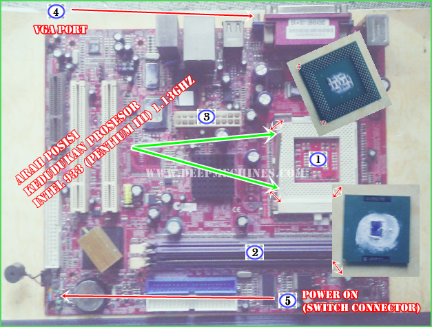 Petunjuk Pemasangan  Intel 933 Prosesor pada Motherboard M791G (Versi 1.0A)