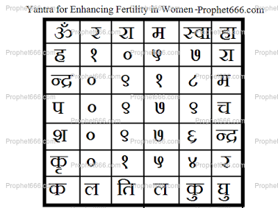Hindu Yantra for Enhancing Fertility in Women