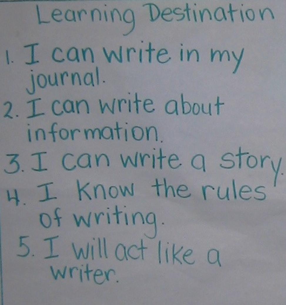 Grammar Practice Tests for 1st Grade