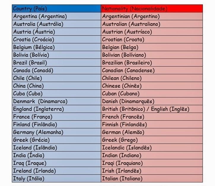 De Nomes Pessoas Espanhol Em
