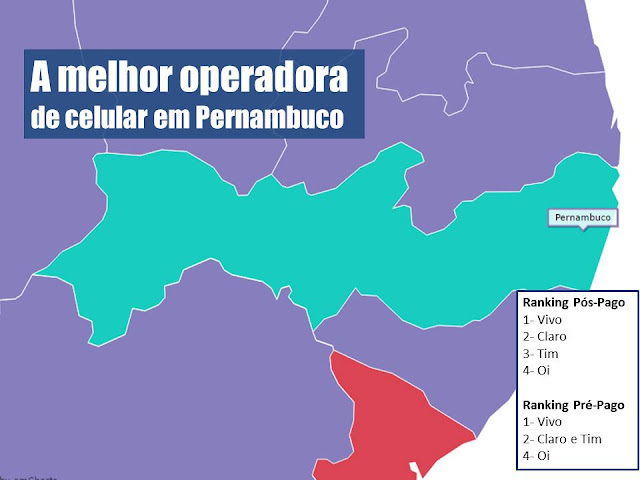 A melhor operadora de celular em Pernambuco é a VIVO