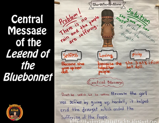 central message anchor chart