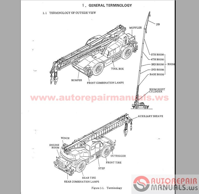 Free Auto Repair Manual : Kobelco Crane Shop Manual