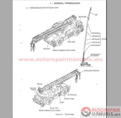 Free Auto Repair Manual : Kobelco Crane Shop Manual