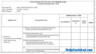 KKM Kelas 5 SD/MI Kurikulum 2013 Revisi 2018