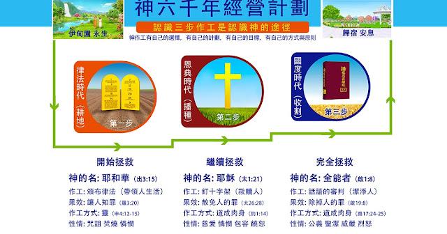 東方閃電-全能神教會三步作工圖片
