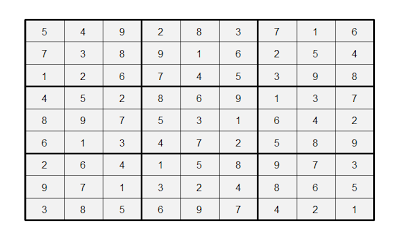 Sudoku Automation Solver Challenge – R | R-bloggers