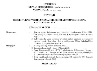 Contoh SK Panitia UNBK Lengkap SMP MTs SMA MA SMK Terbaru 2019