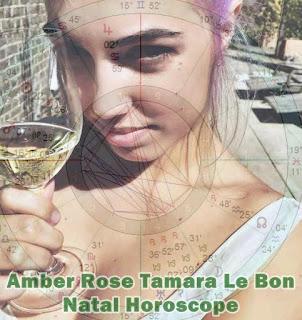 Amber Le Bon natal horoscope predictions