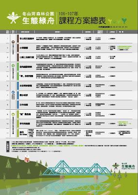 106學年度生態綠舟環教課程方案總表
