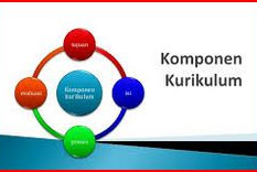 Pendidikan Indonesia : Komponen-Komponen Kurikulum Dalam Pendidikan