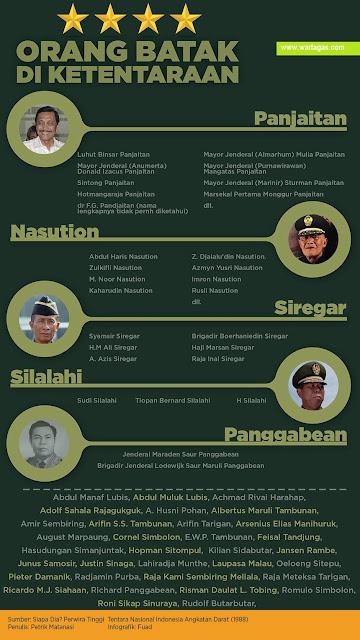 Ini Dia Para Jenderal dari Tanah Batak