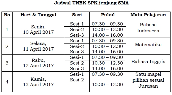 Jadwal UNBK SPK Jenjang SMA 2017 Utama