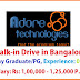 Adore Technologies Walk-in || HR Executive Any Graduate @ Bangalore - Apply Now