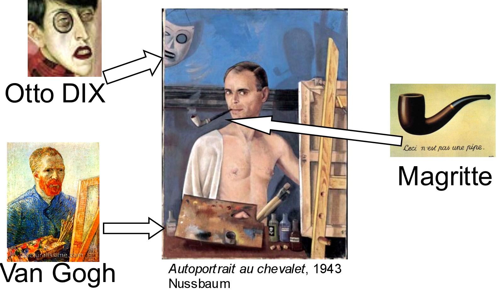 100% de satisfaction acheter populaire Bons prix histoire-d-arts: NUSSBAUM, autoportrait 1943