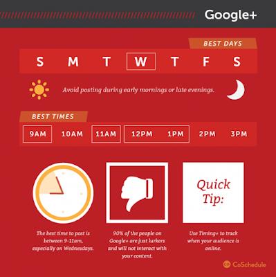la-mejor-hora-para-actualizar-en-google+
