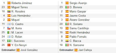 Málaga vs Villarreal en VIVO