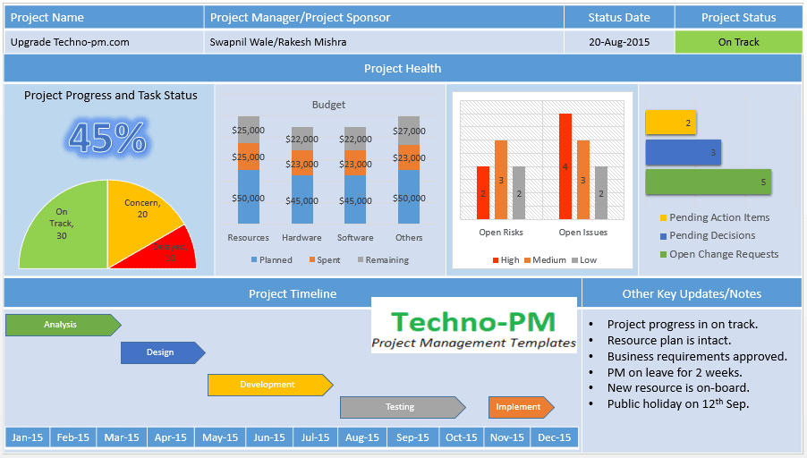 PPT Project Management Dashboard