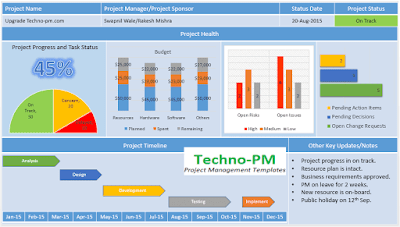 project dashboard template, project management powerpoint dashboard