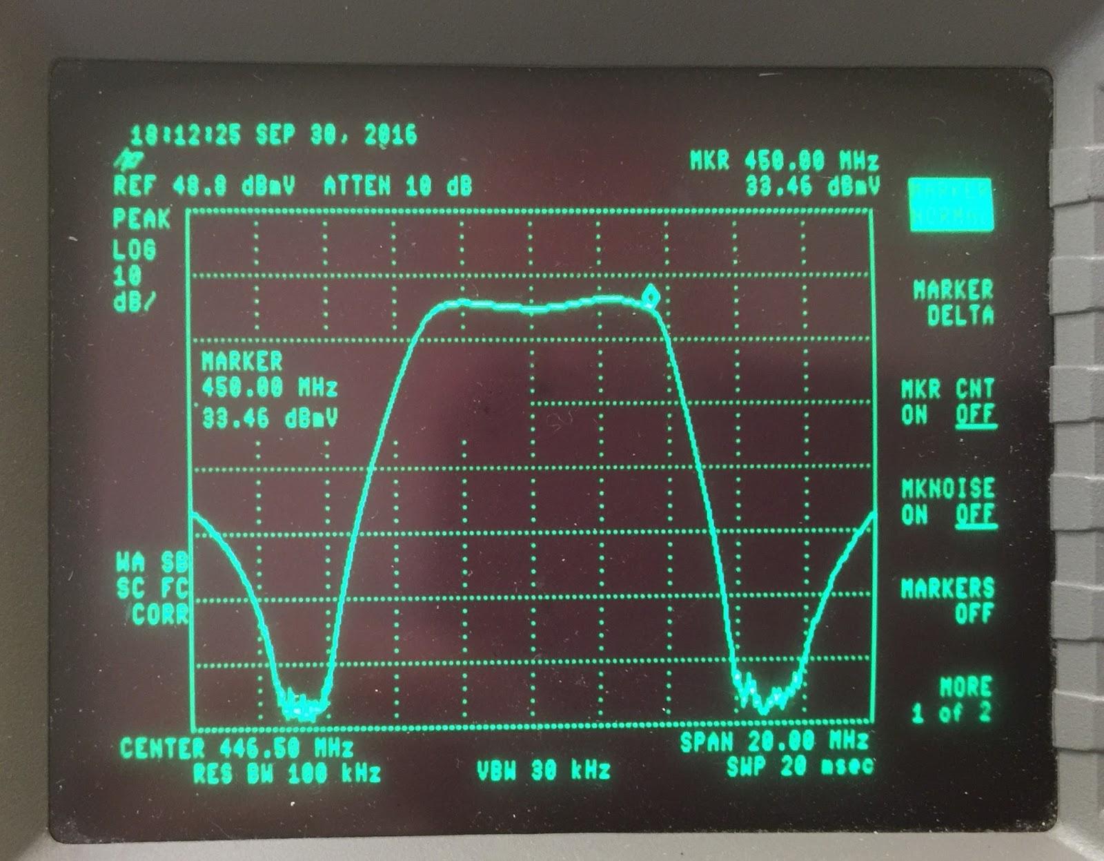 Duplexer DVB-T TX filter: Low bandwidths