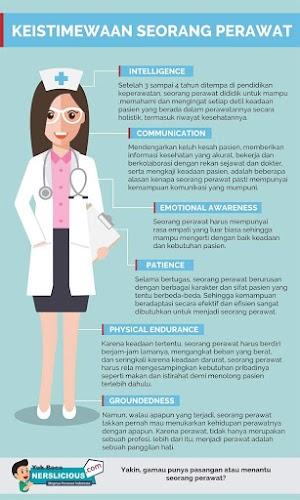 Ini 6 Keistimewaan Seorang Perawat yang Tidak Dimiliki Profesi Lain [ Infografik ]