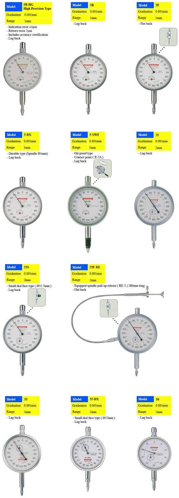 Jual Peacock Standard Dial Gauges 0.001mm, 0.005mm Type