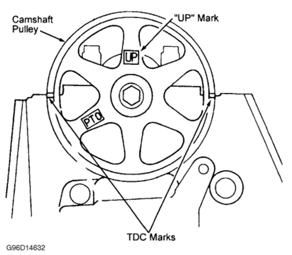 Car Modification: All you need to know about Cam Pulleys