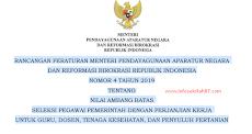 Nilai Ambang Batas Seleksi PPPK tahun 2019