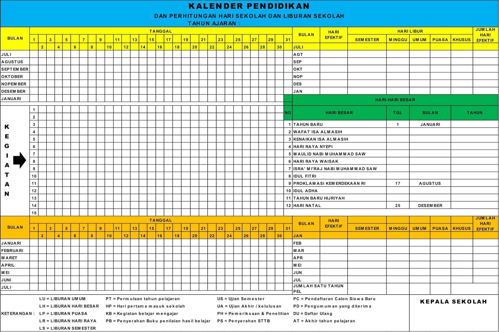 Download Desain Papan Data Sekolah Cdr Karyaku
