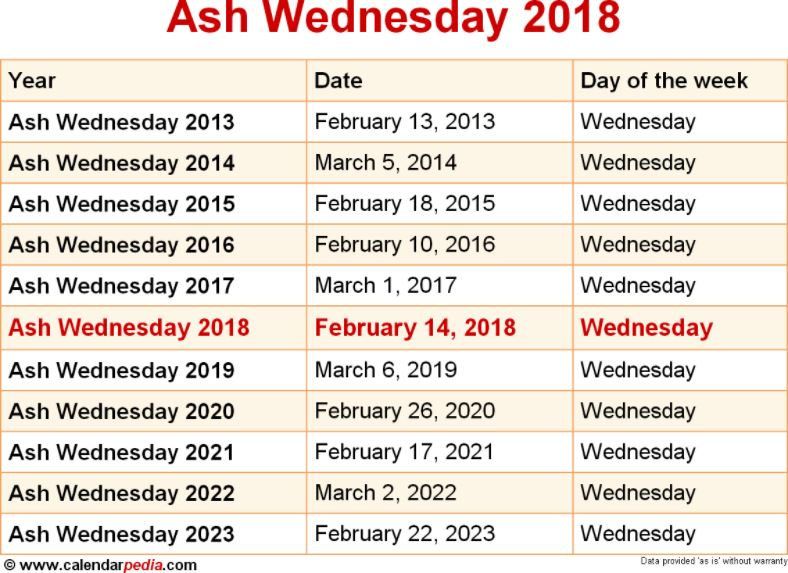 Ash Wednesday 2018 When Is What Is Date The First Sunday Of