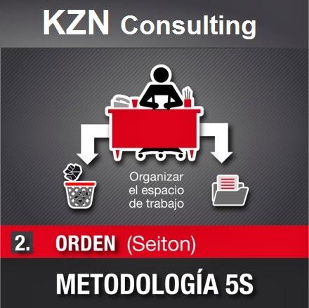 Seiton - Metodología 5s