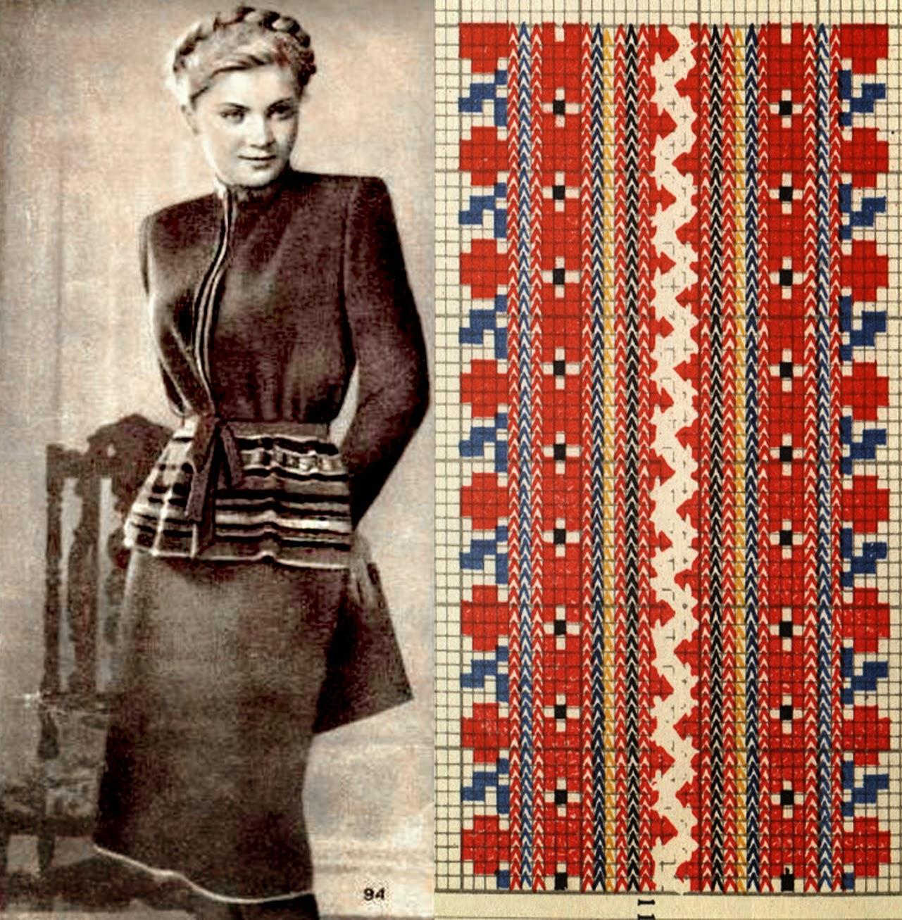 Використання елементів традиційного українського костюма при створенні фешн- колекцій 881343fe3b5c7