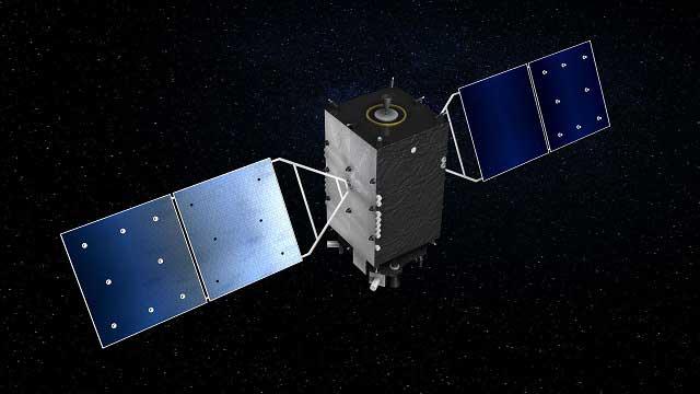أحدث القنوات التي ظهرت على القمر النايل سات و تردداتها 2020
