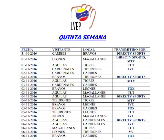 Calendario Completo del Beisbol Profesional Venezolano con las Transmisiones Televisivas LVBP 5