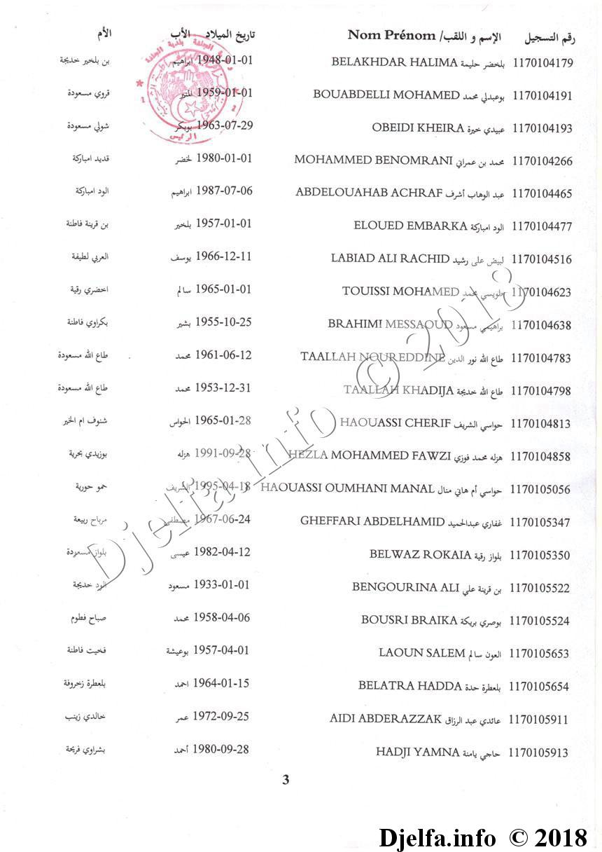 قائمة الفائزين في عملية قرعة الحج 2019 ببلدية الجلفة | نتائج قرعة الحج بالجزائر | interieur.gov.dz hadj 2019