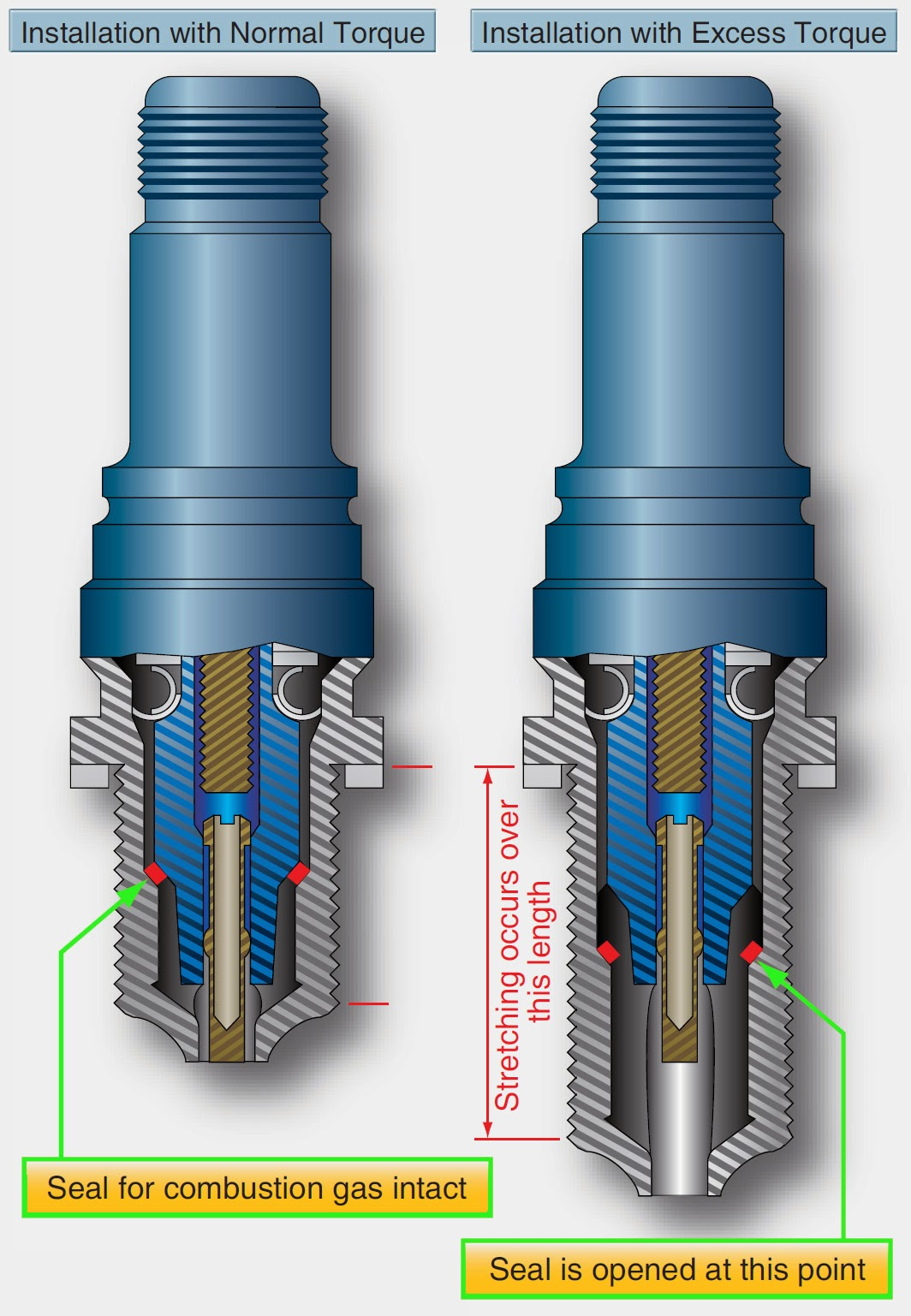 Aircraft Systems Spark Plug Inspection And Maintenance Engine Diagram Reciprocating