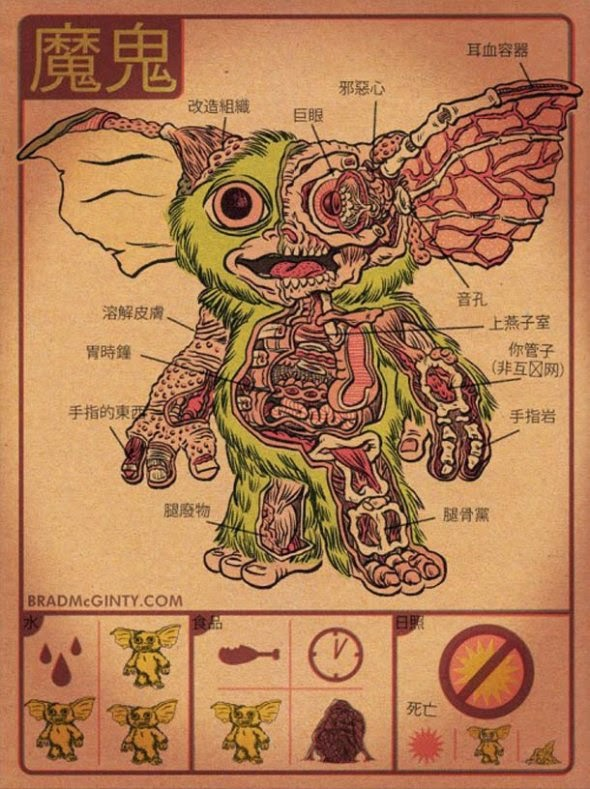 01-Gremlins-Brad-McGinty-Anatomy-of-Monsters-www-designstack-co