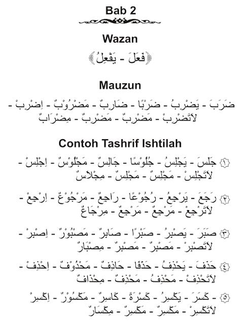 Tashrif Fi'il Tsulatsi Mujarrad