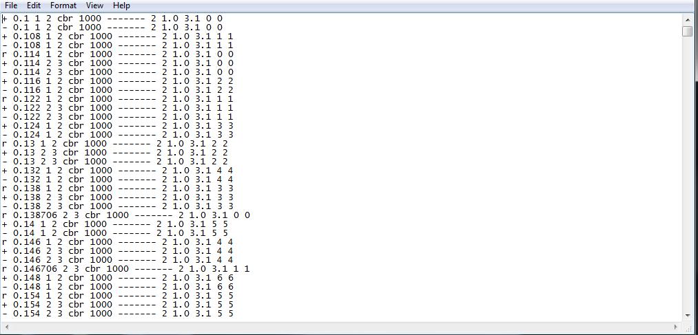 Sandip Patel: NS2_6 (simple ns2 tcl script for six node in