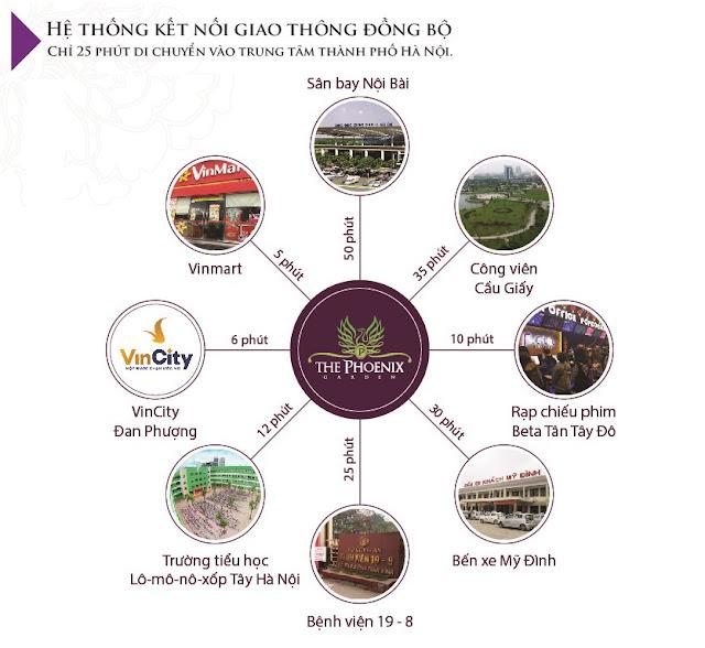 lien-ket-vung-the-phoenix-garden