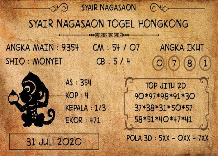 Kode syair Hongkong Jumat 31 Juli 2020 250