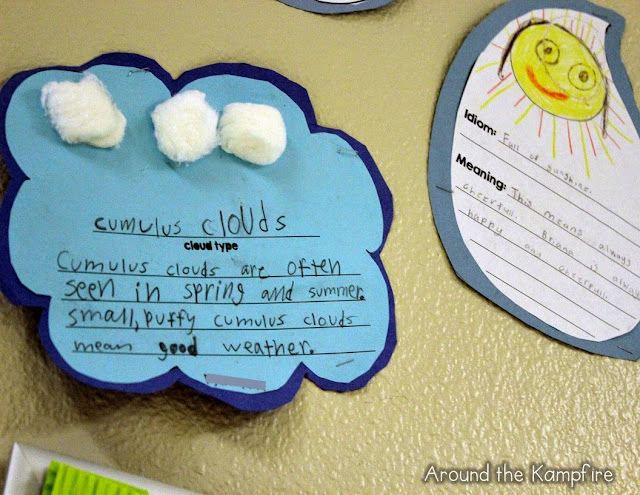 Cloud types and weather idioms