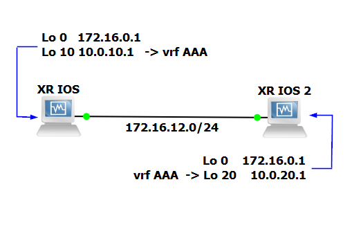CONFIGURATION EXAMPLES WITH CISCO ASA FIREWALLS - areaIP